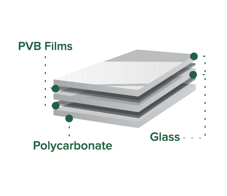 ballistic glass-clad polycarbonate security glass from Total Security Solutions