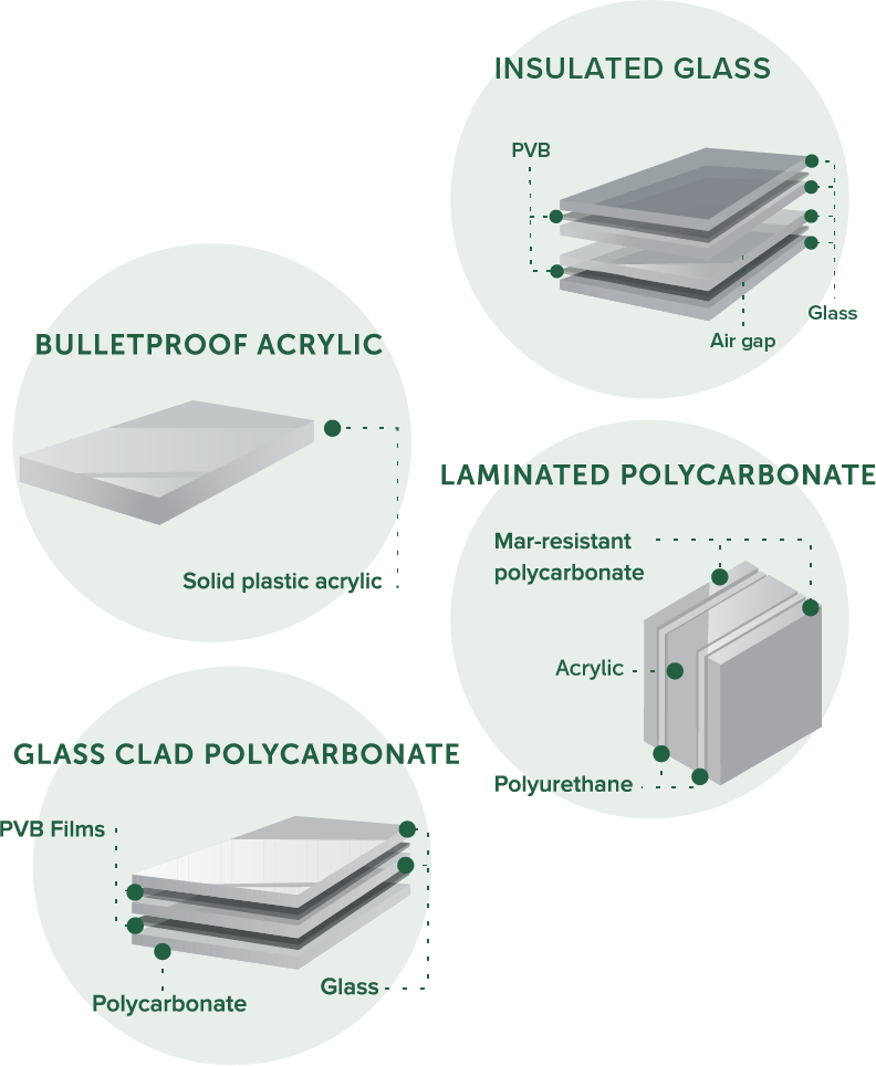 Four types of ballistic glass
