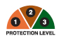 Bullet Resistant Protection Level Rating